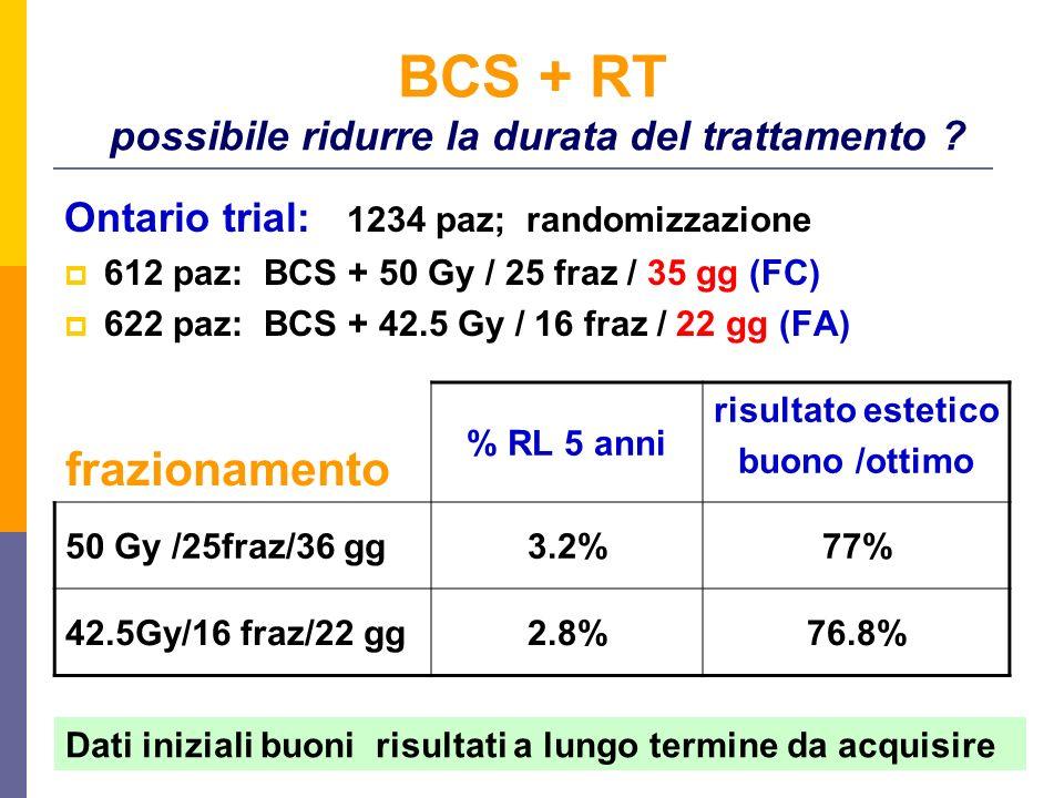 BCS + RT possibile ridurre la durata del trattamento ? Ontario trial: 1234 paz; randomizzazione 612 paz: BCS + 50 Gy / 25 fraz / 35 gg (FC) 622 paz: B