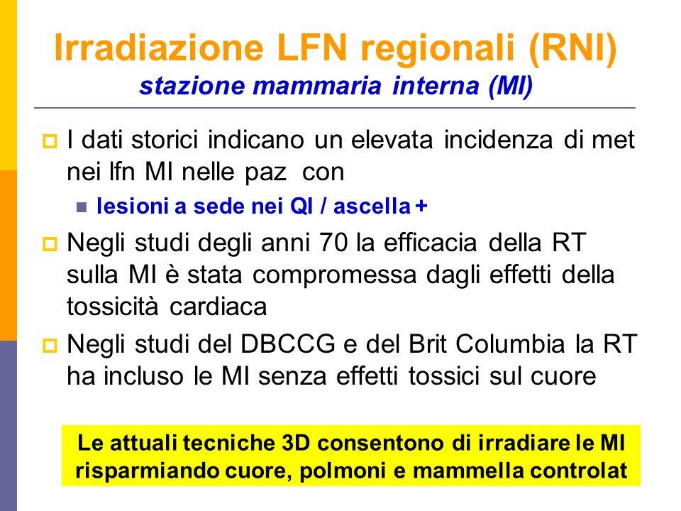 I dati storici indicano un elevata incidenza di met nei lfn MI nelle paz con lesioni a sede nei QI / ascella + Negli studi degli anni 70 la efficacia della RT sulla MI è stata compromessa dagli effetti della tossicità cardiaca Negli studi del DBCCG e del Brit Columbia la RT ha incluso le MI senza effetti tossici sul cuore Irradiazione LFN regionali (RNI) stazione mammaria interna (MI) Le attuali tecniche 3D consentono di irradiare le MI risparmiando cuore, polmoni e mammella controlat