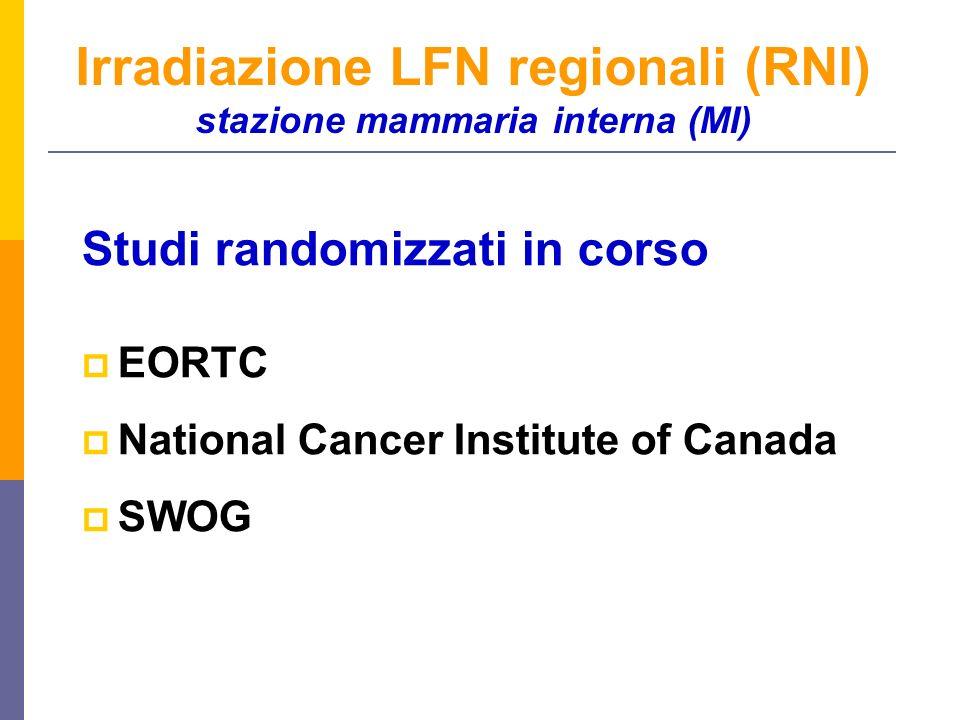 Studi randomizzati in corso EORTC National Cancer Institute of Canada SWOG Irradiazione LFN regionali (RNI) stazione mammaria interna (MI)