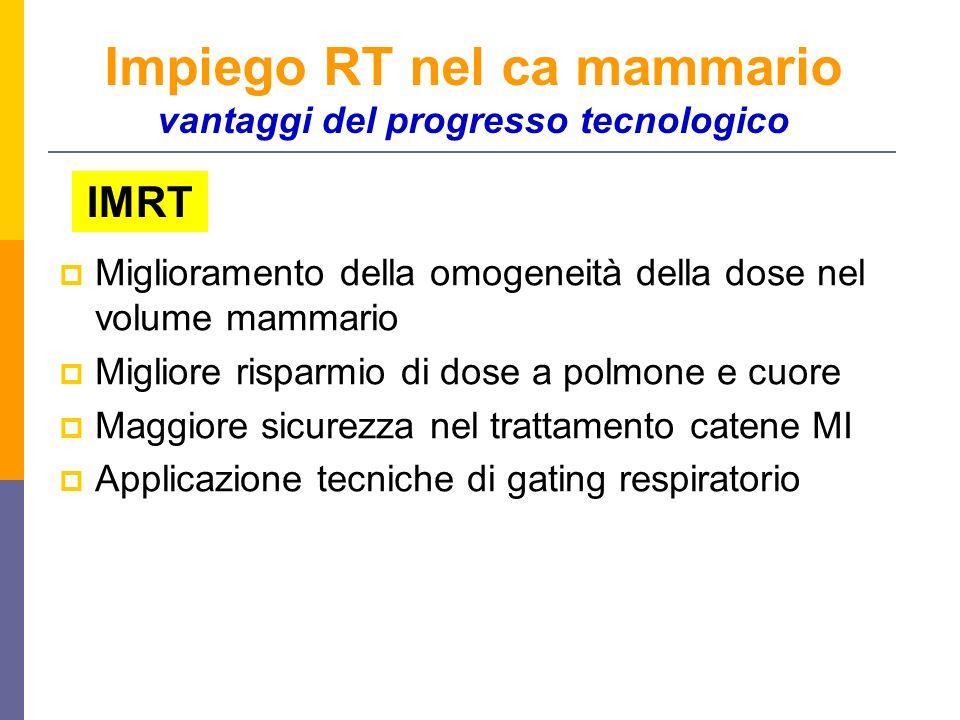 Miglioramento della omogeneità della dose nel volume mammario Migliore risparmio di dose a polmone e cuore Maggiore sicurezza nel trattamento catene MI Applicazione tecniche di gating respiratorio Impiego RT nel ca mammario vantaggi del progresso tecnologico IMRT