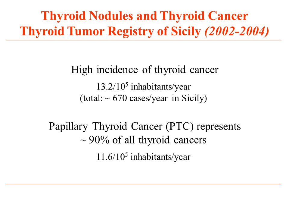High incidence of thyroid cancer 13.2/10 5 inhabitants/year (total: ~ 670 cases/year in Sicily) Papillary Thyroid Cancer (PTC) represents ~ 90% of all thyroid cancers 11.6/10 5 inhabitants/year Thyroid Nodules and Thyroid Cancer Thyroid Tumor Registry of Sicily (2002-2004)