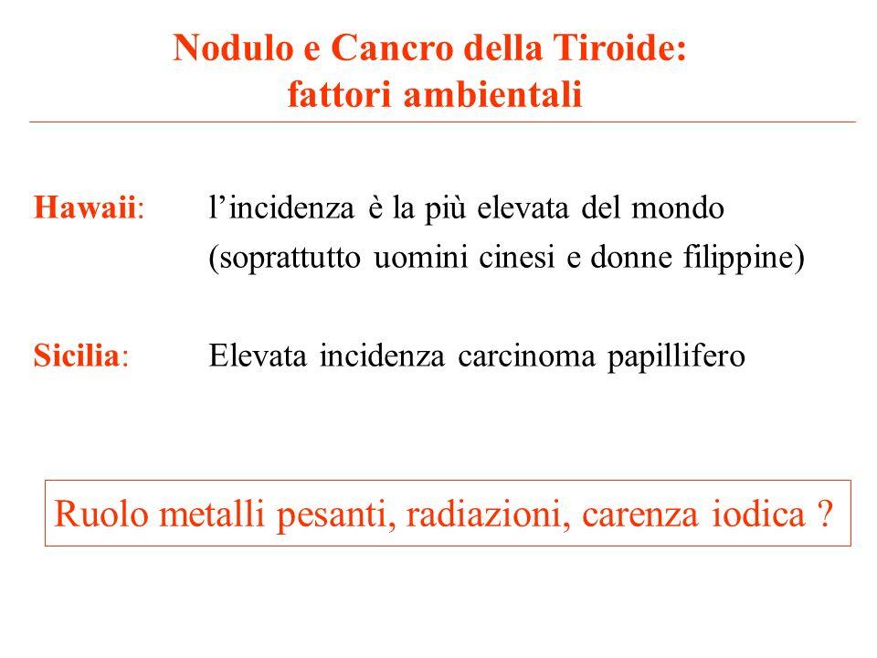 Nodulo e Cancro della Tiroide: fattori ambientali Hawaii: lincidenza è la più elevata del mondo (soprattutto uomini cinesi e donne filippine) Sicilia: