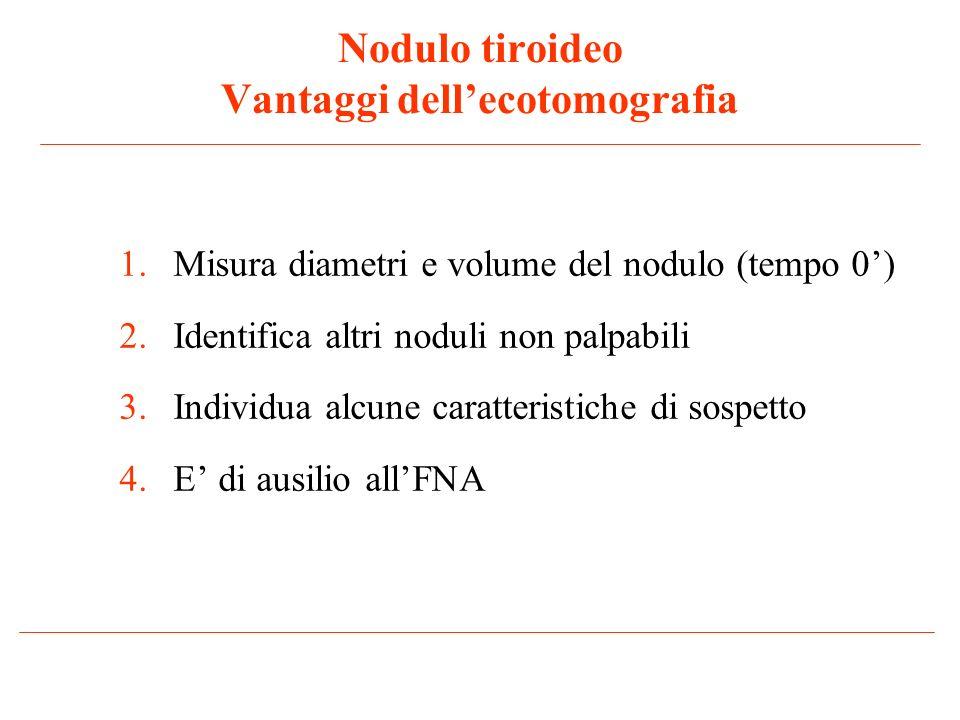 Nodulo tiroideo Vantaggi dellecotomografia 1.Misura diametri e volume del nodulo (tempo 0) 2.Identifica altri noduli non palpabili 3.Individua alcune
