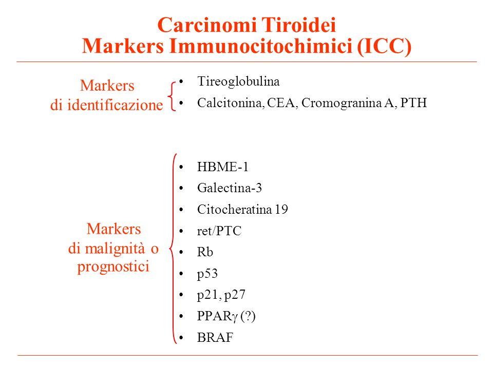 Tireoglobulina Calcitonina, CEA, Cromogranina A, PTH HBME-1 Galectina-3 Citocheratina 19 ret/PTC Rb p53 p21, p27 PPAR (?) BRAF Carcinomi Tiroidei Mark