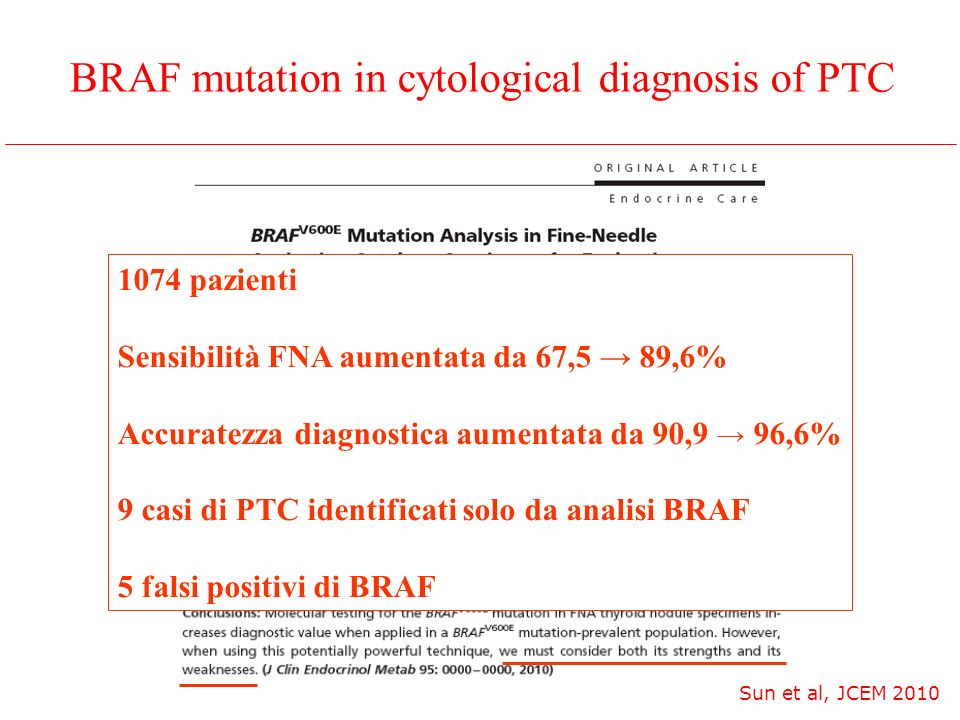 Sun et al, JCEM 2010 BRAF mutation in cytological diagnosis of PTC 1074 pazienti Sensibilità FNA aumentata da 67,5 89,6% Accuratezza diagnostica aumentata da 90,9 96,6% 9 casi di PTC identificati solo da analisi BRAF 5 falsi positivi di BRAF