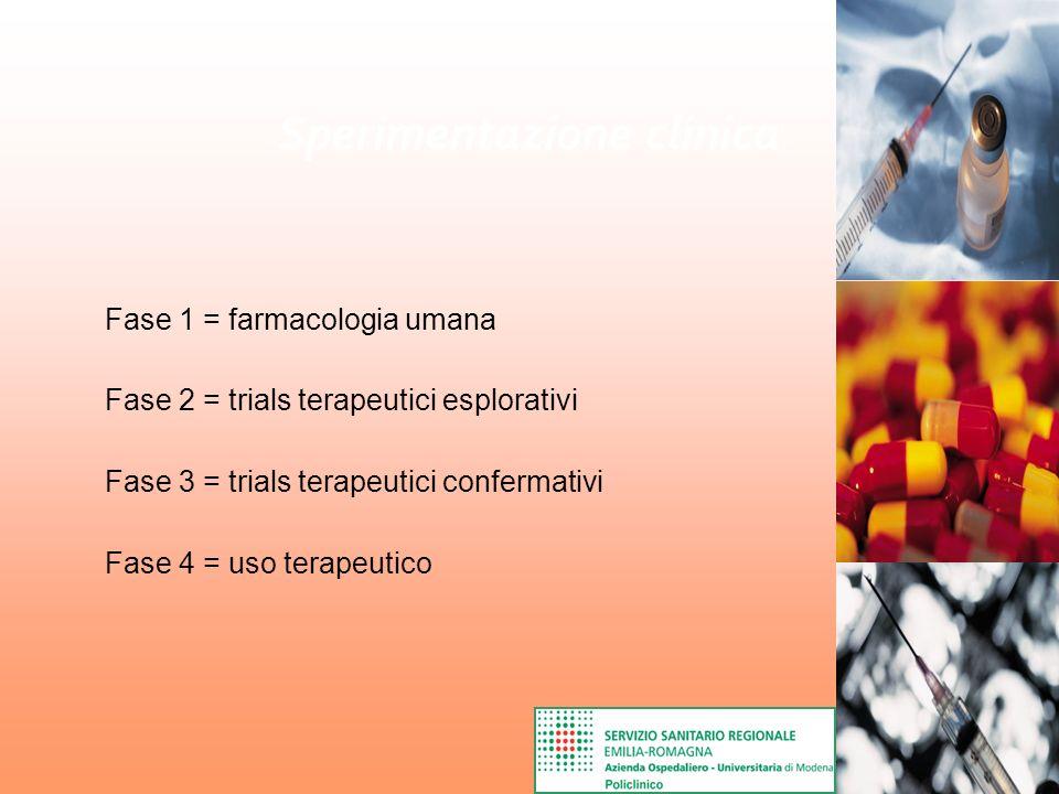 Sperimentazione clinica Fase 1 = farmacologia umana Fase 2 = trials terapeutici esplorativi Fase 3 = trials terapeutici confermativi Fase 4 = uso tera
