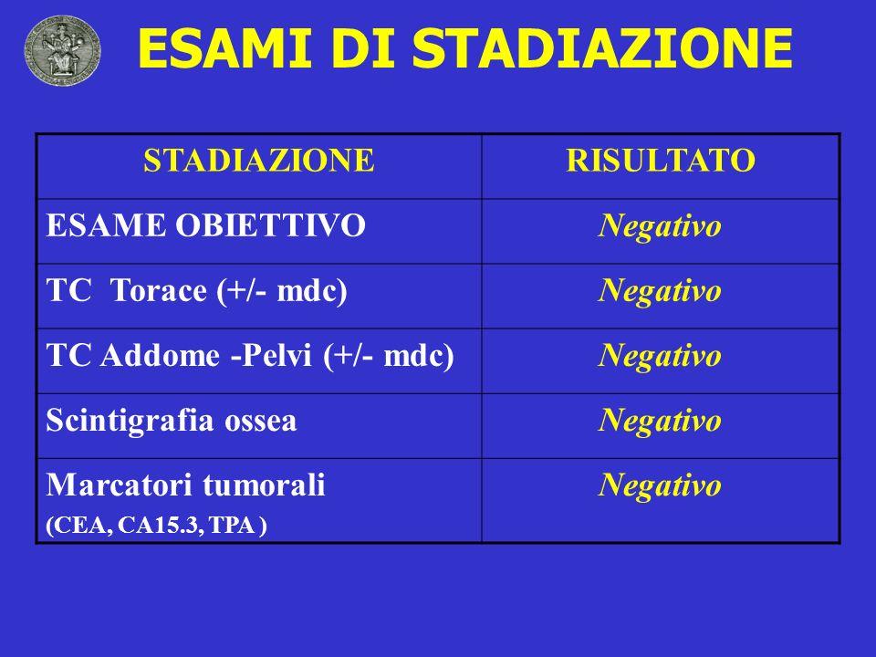 ESAMI DI STADIAZIONE STADIAZIONERISULTATO ESAME OBIETTIVONegativo TC Torace (+/- mdc)Negativo TC Addome -Pelvi (+/- mdc)Negativo Scintigrafia osseaNeg