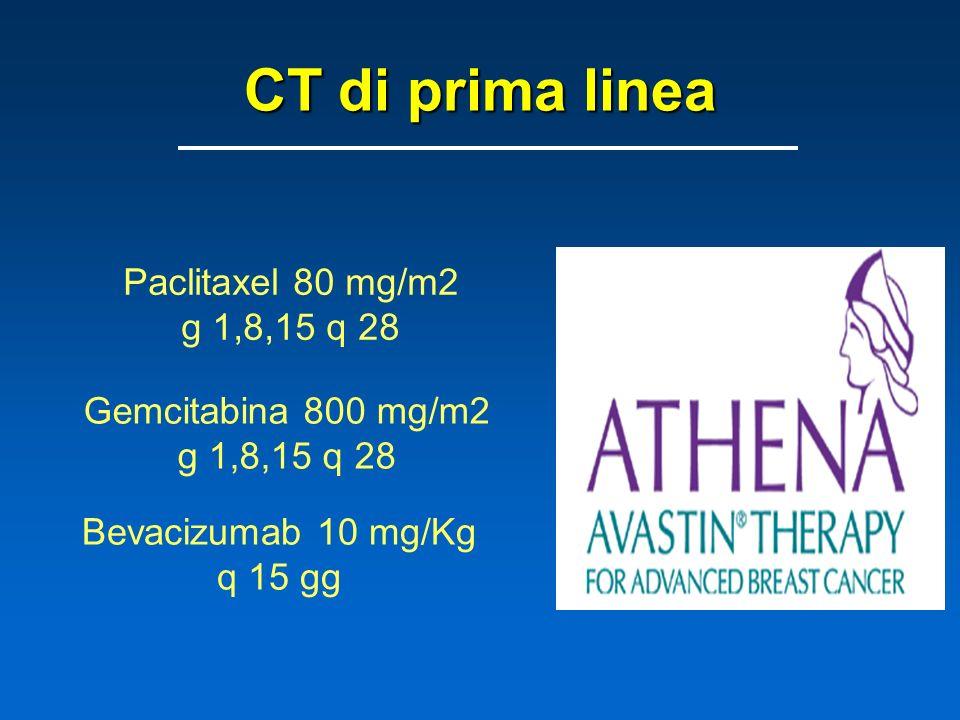 CT di prima linea Paclitaxel 80 mg/m2 g 1,8,15 q 28 Gemcitabina 800 mg/m2 g 1,8,15 q 28 Bevacizumab 10 mg/Kg q 15 gg