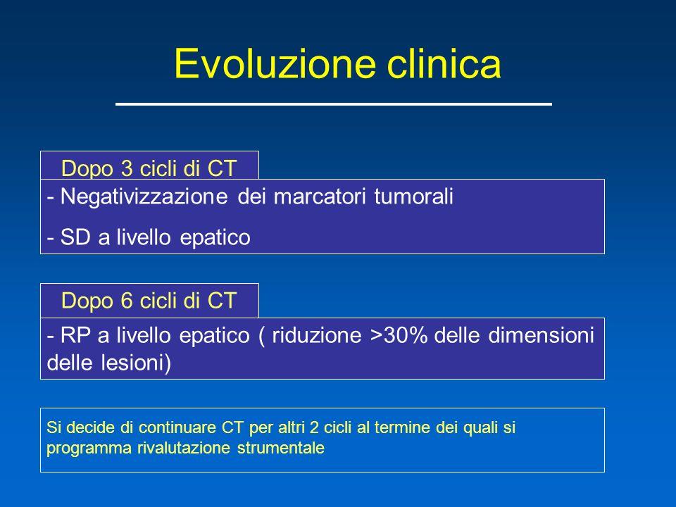 Evoluzione clinica Dopo 3 cicli di CT - Negativizzazione dei marcatori tumorali - SD a livello epatico - RP a livello epatico ( riduzione >30% delle dimensioni delle lesioni) Dopo 6 cicli di CT Si decide di continuare CT per altri 2 cicli al termine dei quali si programma rivalutazione strumentale