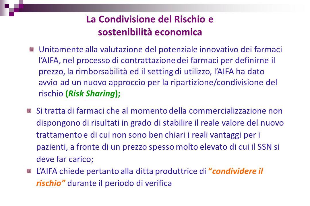 La Condivisione del Rischio e sostenibilità economica Unitamente alla valutazione del potenziale innovativo dei farmaci lAIFA, nel processo di contrat