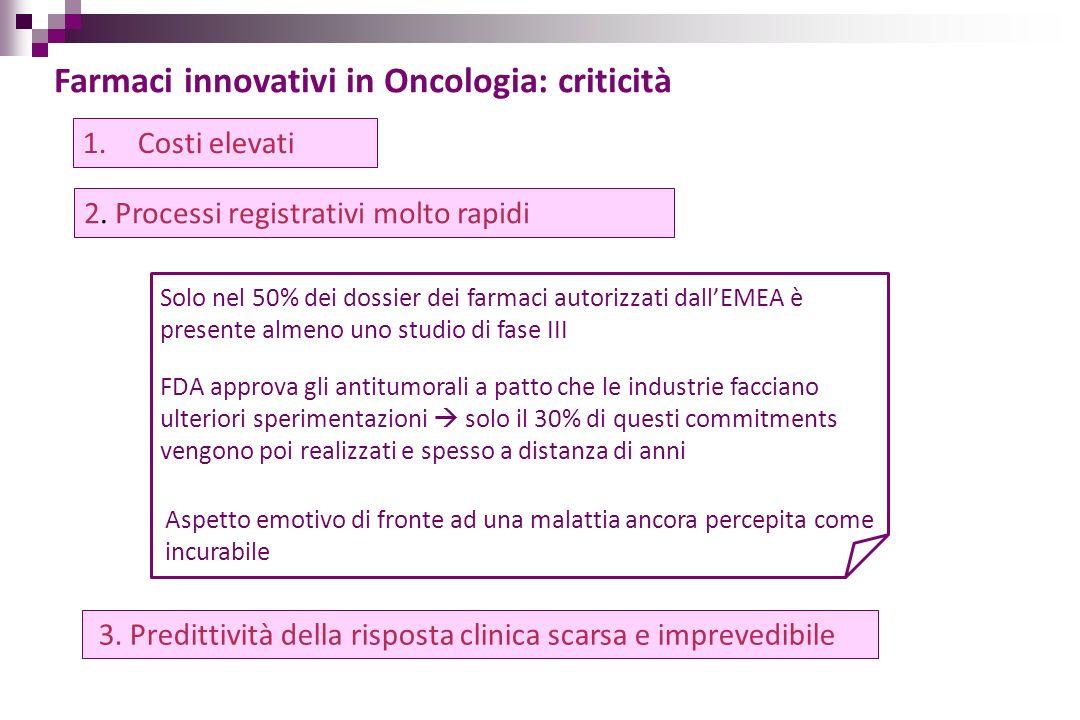 Farmaci innovativi in Oncologia: criticità 1. Costi elevati 2. Processi registrativi molto rapidi Solo nel 50% dei dossier dei farmaci autorizzati dal