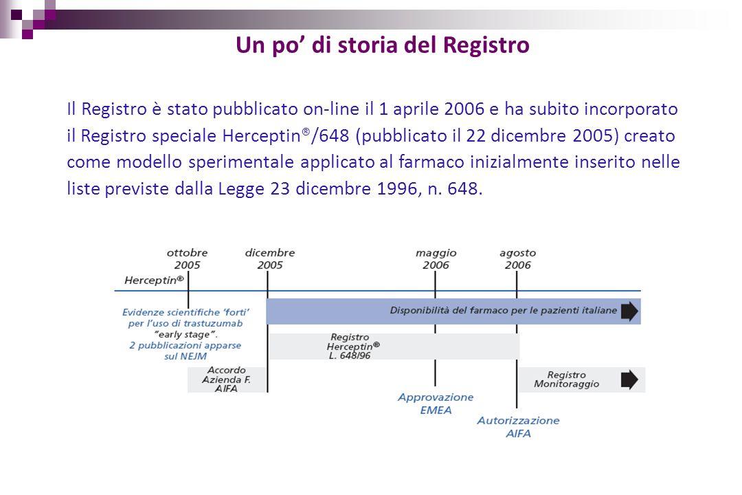 Il Registro è stato pubblicato on-line il 1 aprile 2006 e ha subito incorporato il Registro speciale Herceptin®/648 (pubblicato il 22 dicembre 2005) c