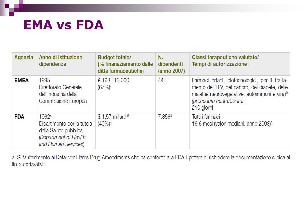 EMA vs FDA