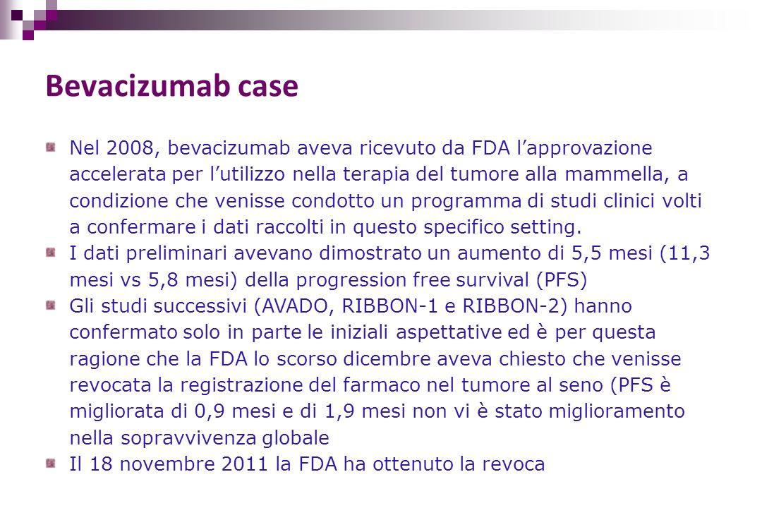 Bevacizumab case Nel 2008, bevacizumab aveva ricevuto da FDA lapprovazione accelerata per lutilizzo nella terapia del tumore alla mammella, a condizio
