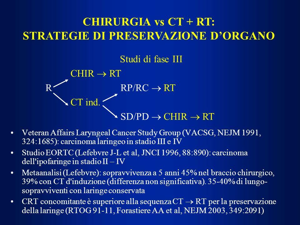 Studi di fase III CHIR RT R RP/RC RT CT ind. SD/PD CHIR RT CHIRURGIA vs CT + RT: STRATEGIE DI PRESERVAZIONE DORGANO Veteran Affairs Laryngeal Cancer S