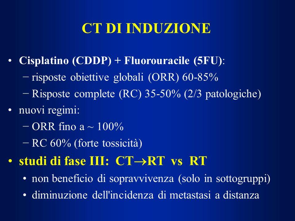 CT DI INDUZIONE Cisplatino (CDDP) + Fluorouracile (5FU): risposte obiettive globali (ORR) 60-85% Risposte complete (RC) 35-50% (2/3 patologiche) nuovi