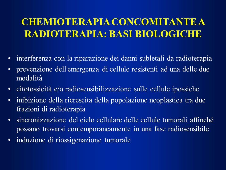CHEMIOTERAPIA CONCOMITANTE A RADIOTERAPIA: BASI BIOLOGICHE interferenza con la riparazione dei danni subletali da radioterapia prevenzione dell'emerge