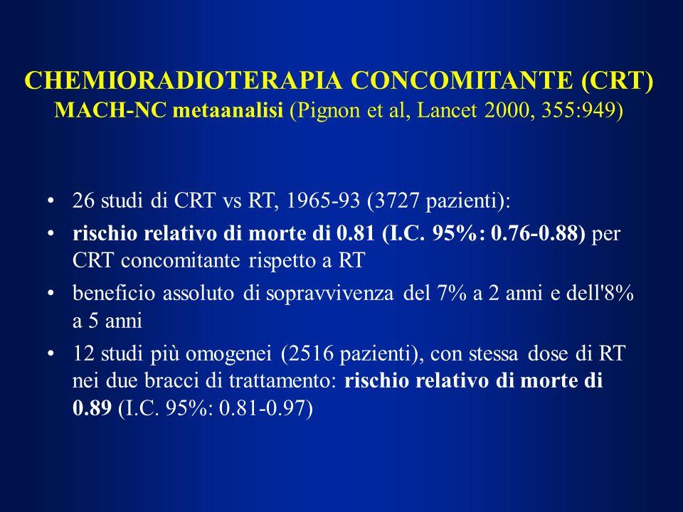 26 studi di CRT vs RT, 1965-93 (3727 pazienti): rischio relativo di morte di 0.81 (I.C. 95%: 0.76-0.88) per CRT concomitante rispetto a RT beneficio a
