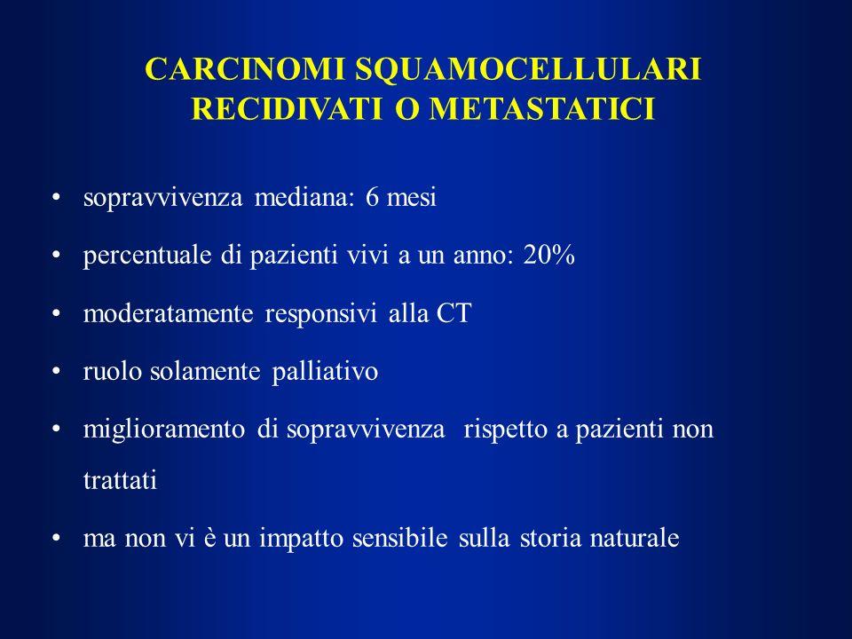 sopravvivenza mediana: 6 mesi percentuale di pazienti vivi a un anno: 20% moderatamente responsivi alla CT ruolo solamente palliativo miglioramento di