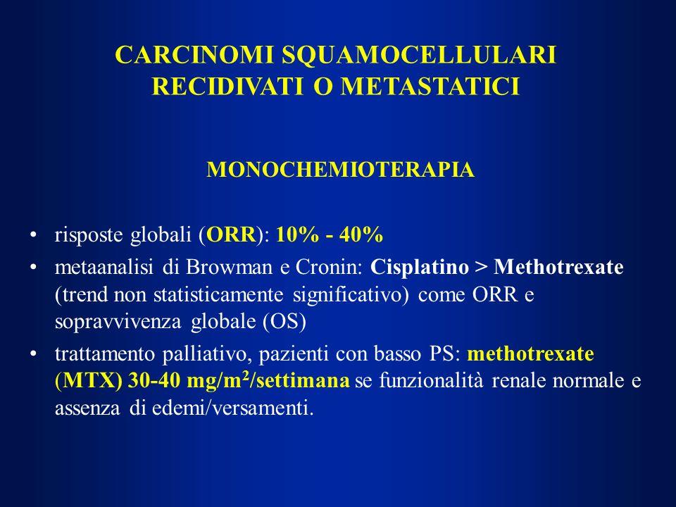 CARCINOMI SQUAMOCELLULARI RECIDIVATI O METASTATICI MONOCHEMIOTERAPIA risposte globali (ORR): 10% - 40% metaanalisi di Browman e Cronin: Cisplatino > M
