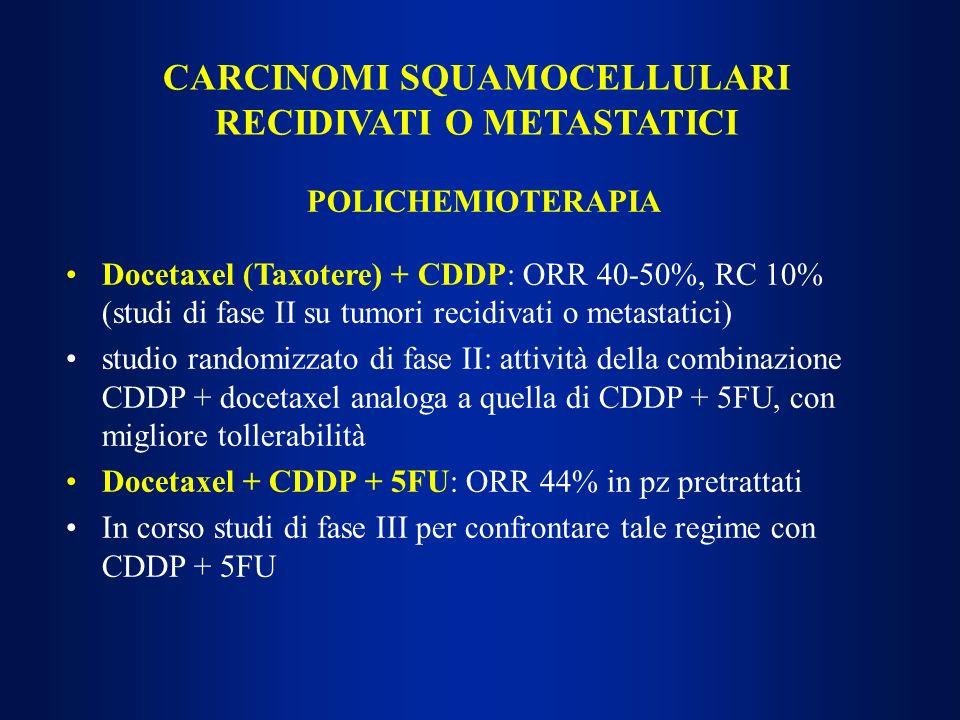 CARCINOMI SQUAMOCELLULARI RECIDIVATI O METASTATICI POLICHEMIOTERAPIA Docetaxel (Taxotere) + CDDP: ORR 40-50%, RC 10% (studi di fase II su tumori recid
