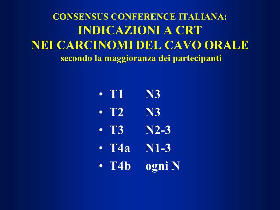 T1 N2-3 T2 N2-3 T3 N1-3 T4a N2-3 T4bogni N CONSENSUS CONFERENCE ITALIANA: INDICAZIONI A CRT NEI CARCINOMI DELLOROFARINGE secondo la maggioranza dei partecipanti