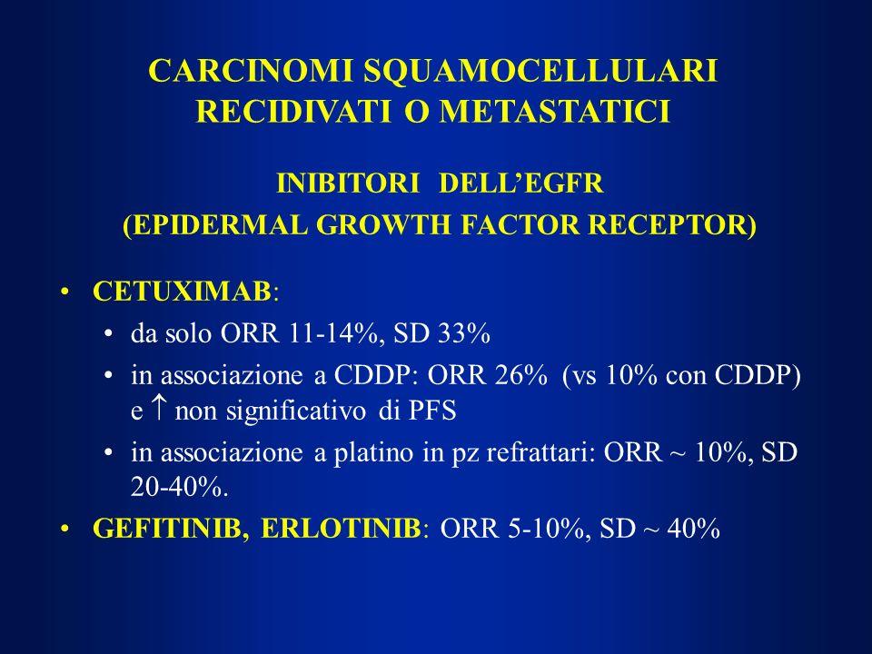 CARCINOMI SQUAMOCELLULARI RECIDIVATI O METASTATICI INIBITORI DELLEGFR (EPIDERMAL GROWTH FACTOR RECEPTOR) CETUXIMAB: da solo ORR 11-14%, SD 33% in asso
