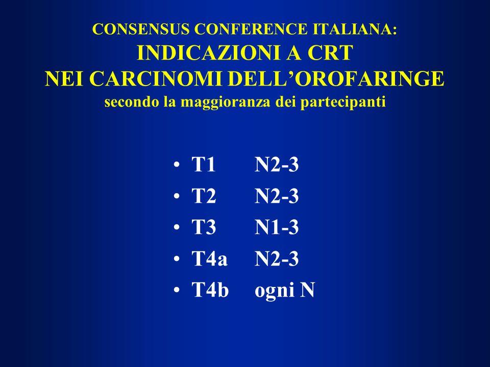 T1 N2-3 T2 N2-3 T3 N1-3 T4a N2-3 T4bogni N CONSENSUS CONFERENCE ITALIANA: INDICAZIONI A CRT NEI CARCINOMI DELLOROFARINGE secondo la maggioranza dei pa