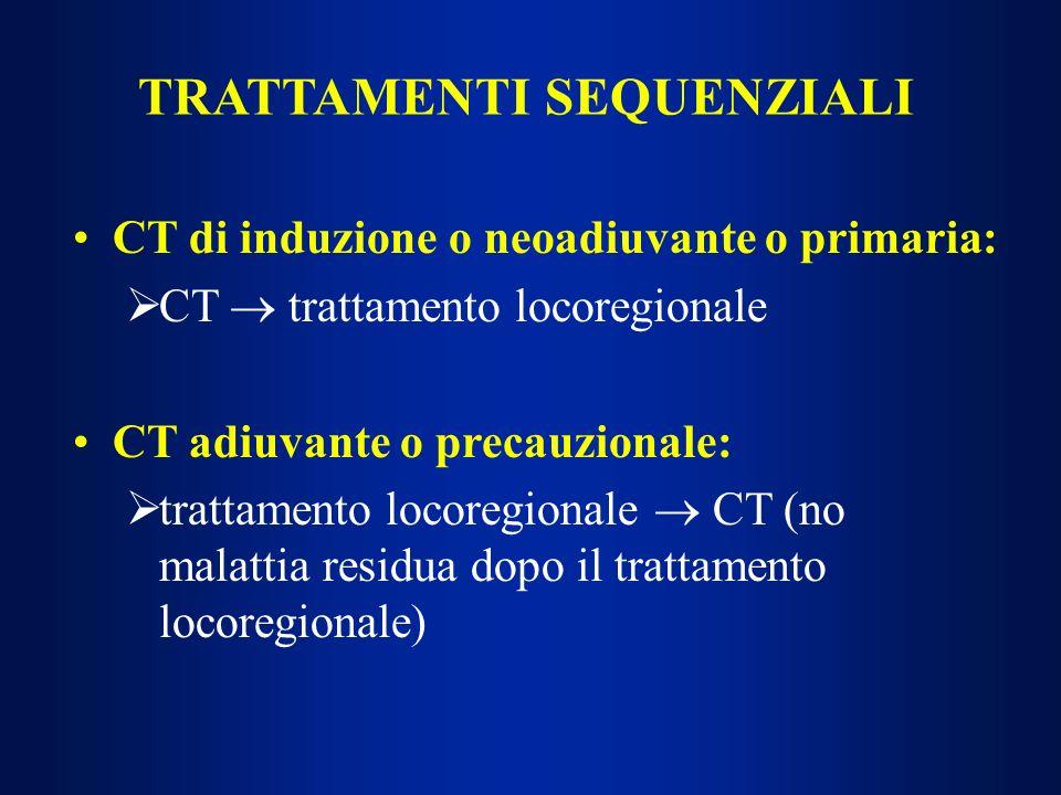 TRATTAMENTI SEQUENZIALI CT di induzione o neoadiuvante o primaria: CT trattamento locoregionale CT adiuvante o precauzionale: trattamento locoregional
