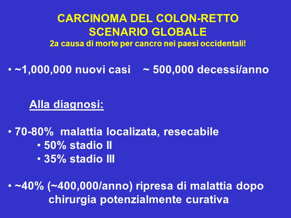 CARCINOMA DEL COLON-RETTO SCENARIO GLOBALE 2a causa di morte per cancro nei paesi occidentali.