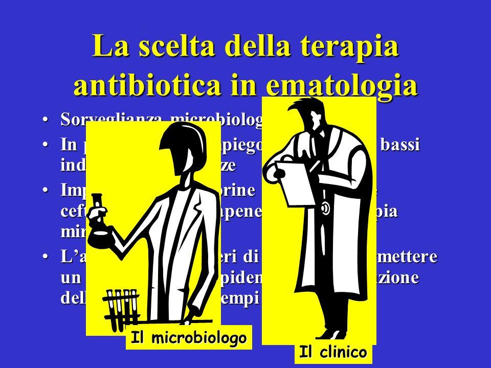 La scelta della terapia antibiotica in ematologia Sorveglianza microbiologicaSorveglianza microbiologica In prima battuta impiego di antibiotici bassi