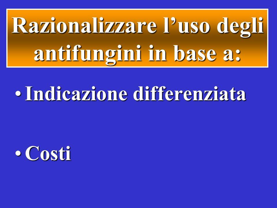 Razionalizzare luso degli antifungini in base a: Indicazione differenziataIndicazione differenziata CostiCosti