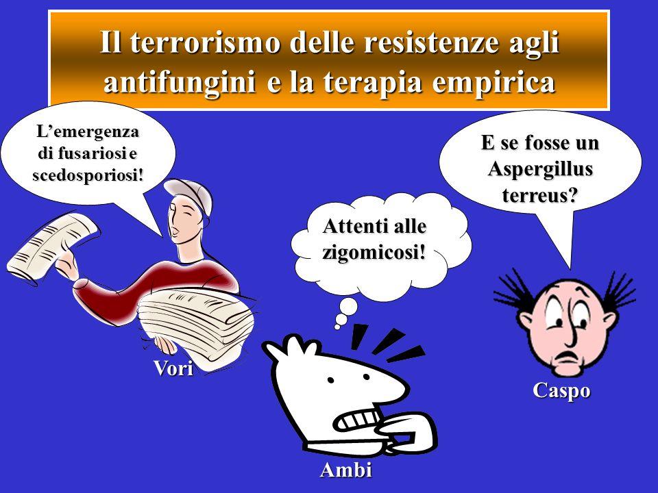 Il terrorismo delle resistenze agli antifungini e la terapia empirica Vori Caspo Ambi Lemergenza di fusariosi e scedosporiosi! Attenti alle zigomicosi