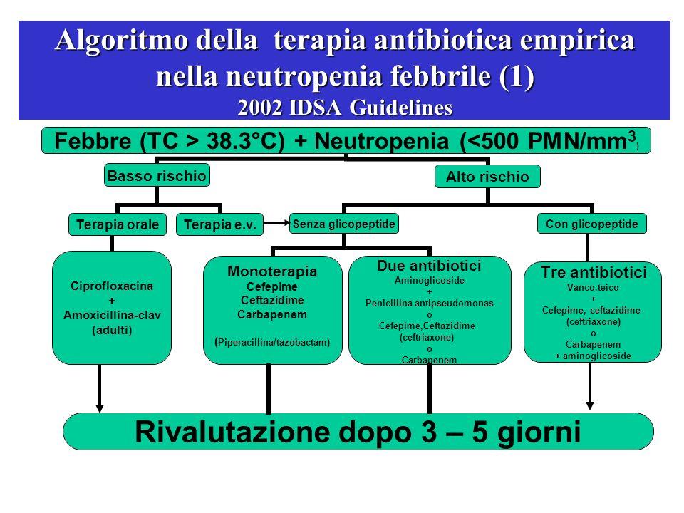 Algoritmo della terapia antibiotica empirica nella neutropenia febbrile (1) 2002 IDSA Guidelines