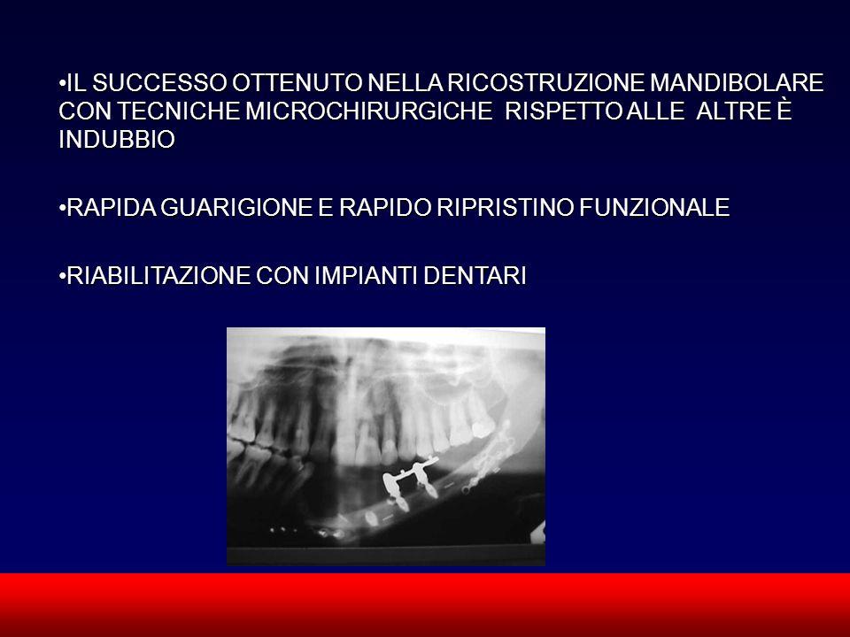 SUN CMF IL SUCCESSO OTTENUTO NELLA RICOSTRUZIONE MANDIBOLARE CON TECNICHE MICROCHIRURGICHE RISPETTO ALLE ALTRE È INDUBBIOIL SUCCESSO OTTENUTO NELLA RI