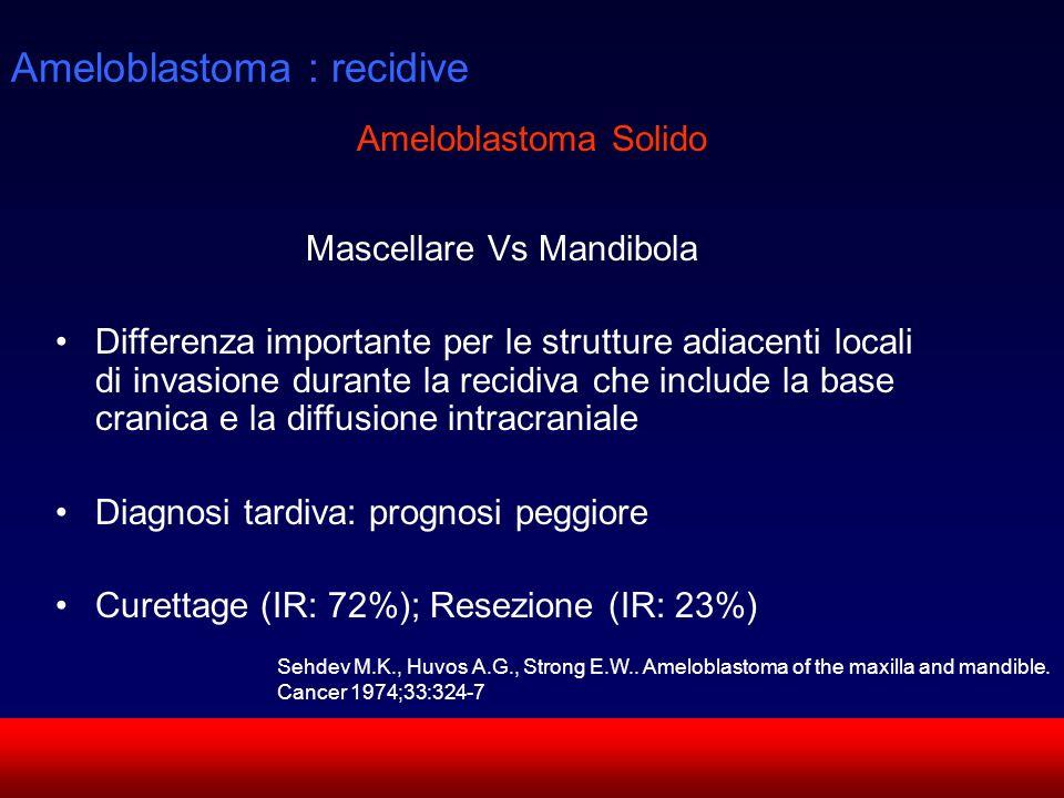 SUN CMF Ameloblastoma : recidive Ameloblastoma Solido Mascellare Vs Mandibola Differenza importante per le strutture adiacenti locali di invasione dur