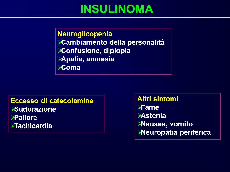 INSULINOMA Neuroglicopenia Cambiamento della personalità Confusione, diplopia Apatia, amnesia Coma Eccesso di catecolamine Sudorazione Pallore Tachica