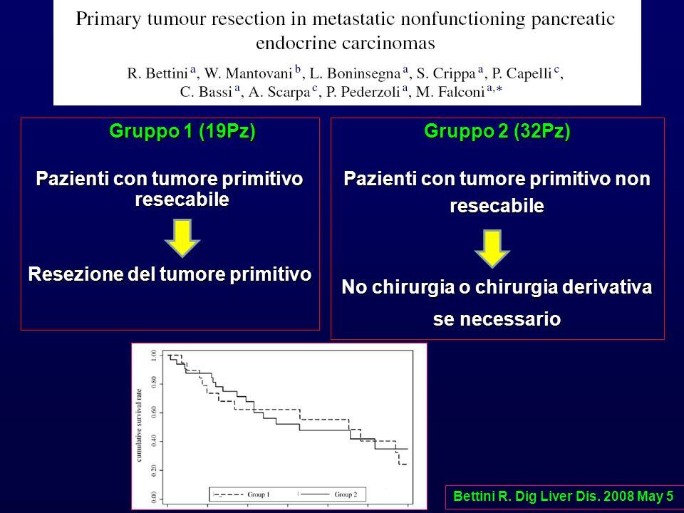 Gruppo 2 (32Pz) Pazienti con tumore primitivo non resecabile No chirurgia o chirurgia derivativa se necessario Gruppo 1 (19Pz) Pazienti con tumore pri