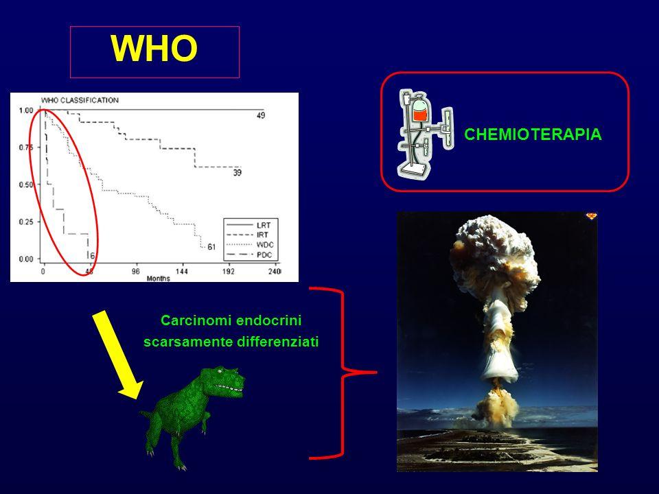 WHO Carcinomi endocrini scarsamente differenziati CHEMIOTERAPIA