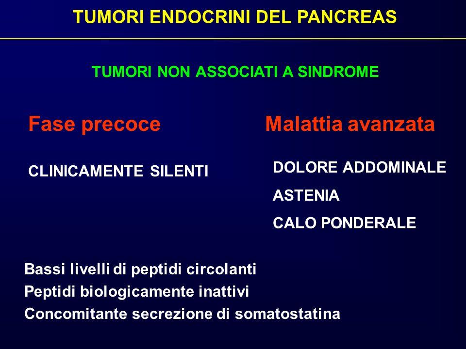 INSULINOMI GASTRINOMI VIPOMI GLUCAGONOMI SOMATOSTATINOMI GRF-OMI CARCINOIDI La sindrome clinica è correlata alla iperincrezione di peptidi TUMORI ENDOCRINI DEL PANCREAS TUMORI ASSOCIATI A SINDROME
