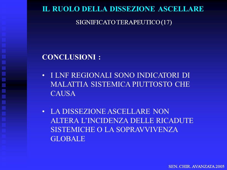 IL RUOLO DELLA DISSEZIONE ASCELLARE SIGNIFICATO TERAPEUTICO (17) CONCLUSIONI : I LNF REGIONALI SONO INDICATORI DI MALATTIA SISTEMICA PIUTTOSTO CHE CAU