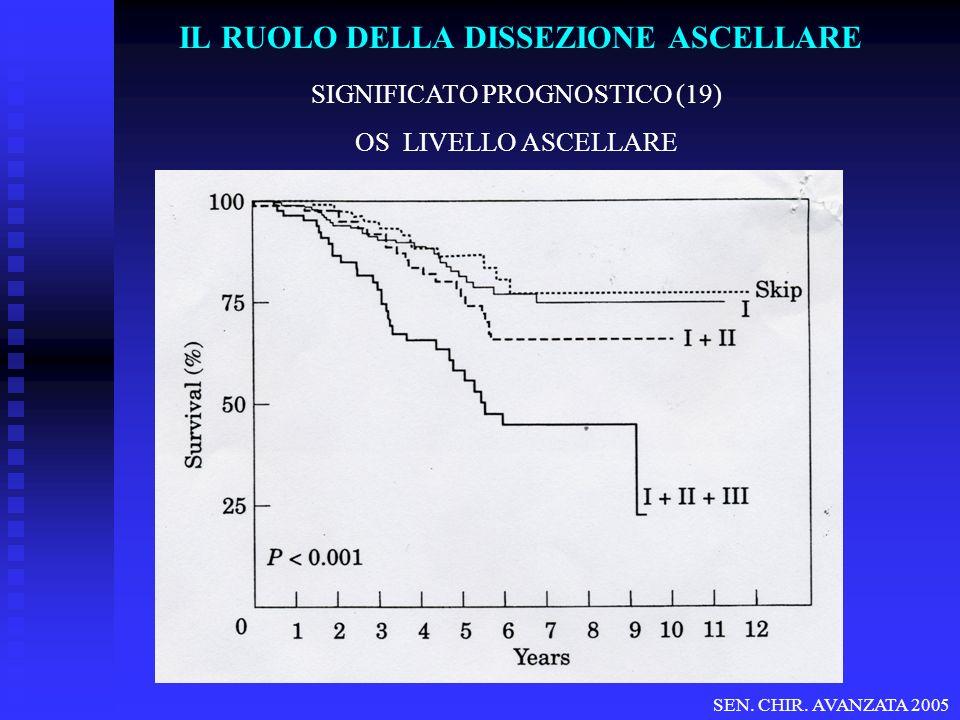 IL RUOLO DELLA DISSEZIONE ASCELLARE SIGNIFICATO PROGNOSTICO (19) OS LIVELLO ASCELLARE SEN. CHIR. AVANZATA 2005