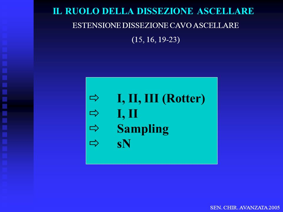 IL RUOLO DELLA DISSEZIONE ASCELLARE ESTENSIONE DISSEZIONE CAVO ASCELLARE (15, 16, 19-23) SEN. CHIR. AVANZATA 2005 I, II, III (Rotter) I, II Sampling s