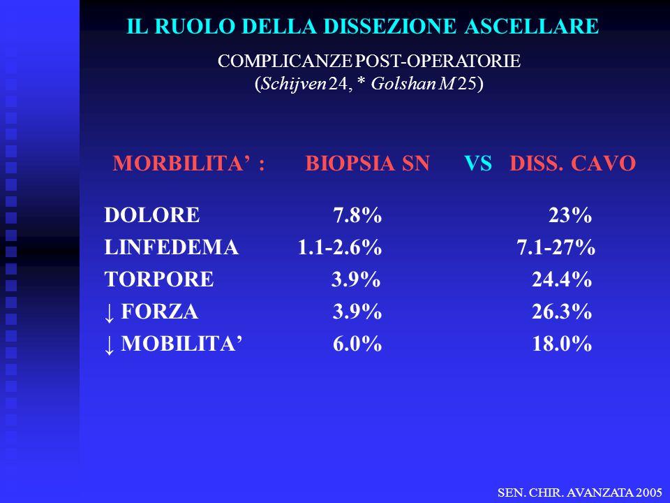 MORBILITA : BIOPSIA SN VS DISS.