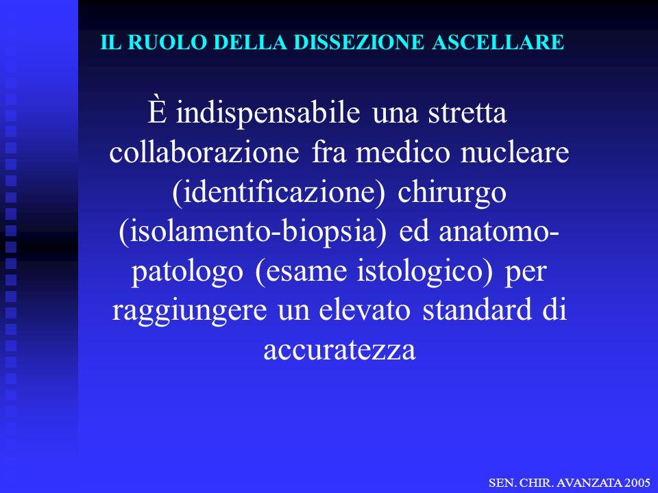 È indispensabile una stretta collaborazione fra medico nucleare (identificazione) chirurgo (isolamento-biopsia) ed anatomo- patologo (esame istologico) per raggiungere un elevato standard di accuratezza SEN.