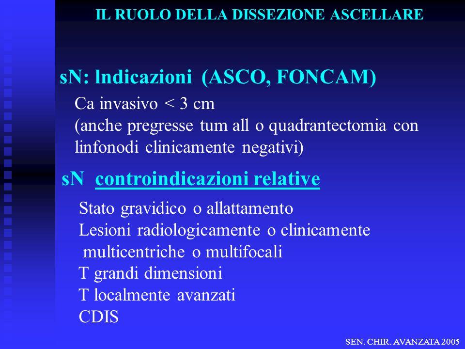 sN: lndicazioni (ASCO, FONCAM) Ca invasivo < 3 cm (anche pregresse tum all o quadrantectomia con linfonodi clinicamente negativi) sN controindicazioni