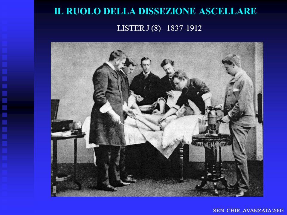 IL RUOLO DELLA DISSEZIONE ASCELLARE ERA HALSTEDIANA (1) AUTORIPERIODOMATERIALI E METODI Gocht (9) Urban (10) Wangensteen (11) 189619511956 RT se inoperabili o rec.