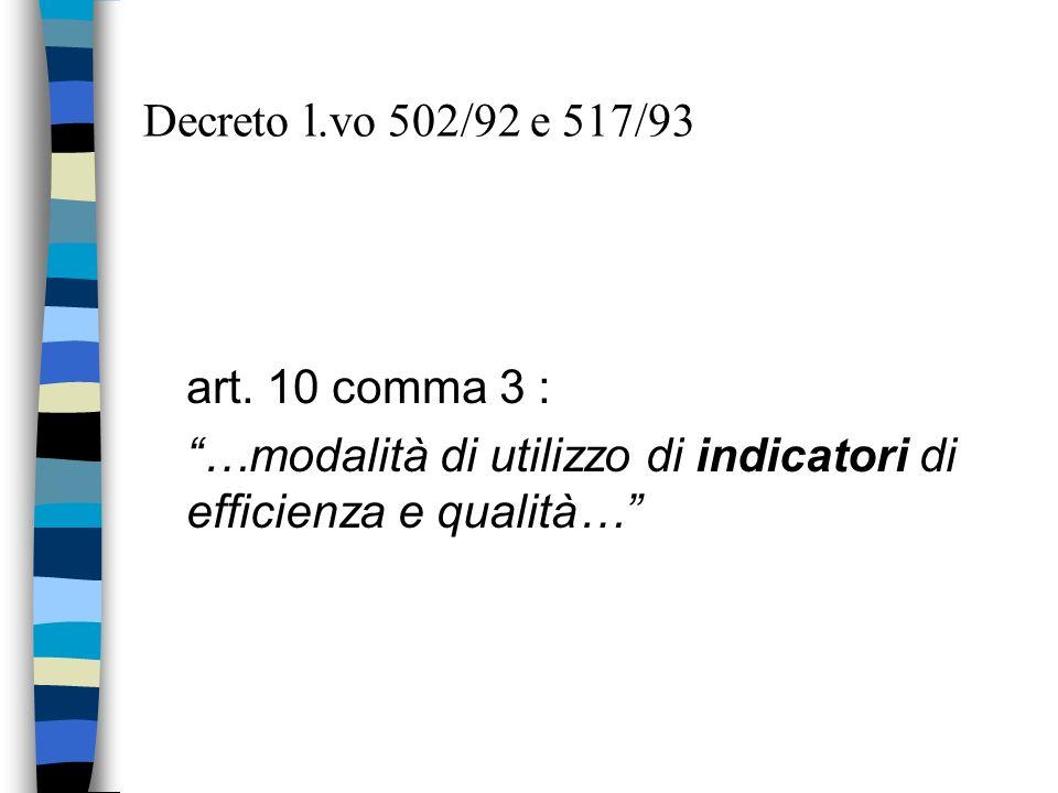 Decreto l.vo 502/92 e 517/93 art. 10 comma 3 : …modalità di utilizzo di indicatori di efficienza e qualità…