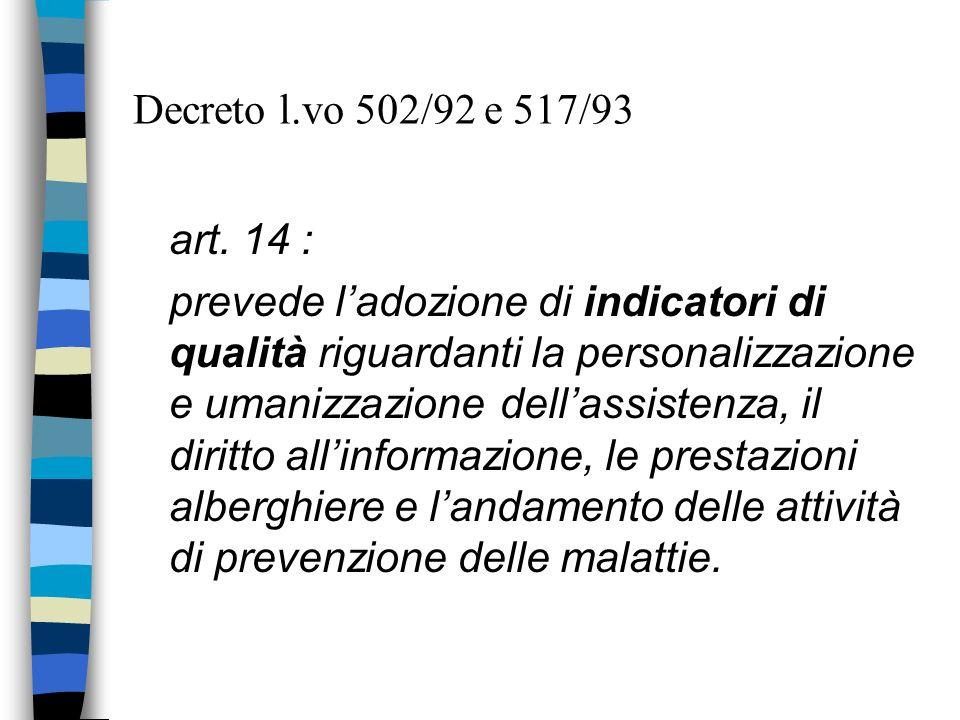 Decreto l.vo 502/92 e 517/93 art. 14 : prevede ladozione di indicatori di qualità riguardanti la personalizzazione e umanizzazione dellassistenza, il