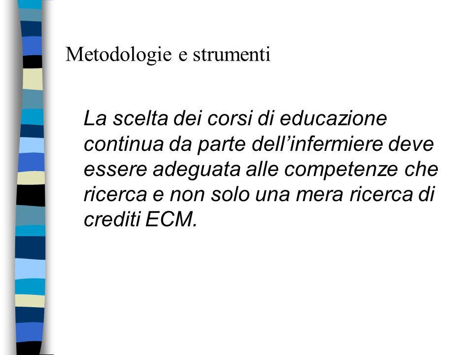Metodologie e strumenti La scelta dei corsi di educazione continua da parte dellinfermiere deve essere adeguata alle competenze che ricerca e non solo